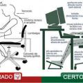 Laudo ergonômico do posto de trabalho