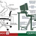 Laudo ergonomico de trabalho